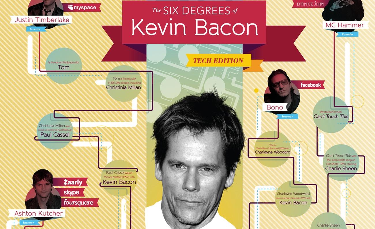 bacon_pkg
